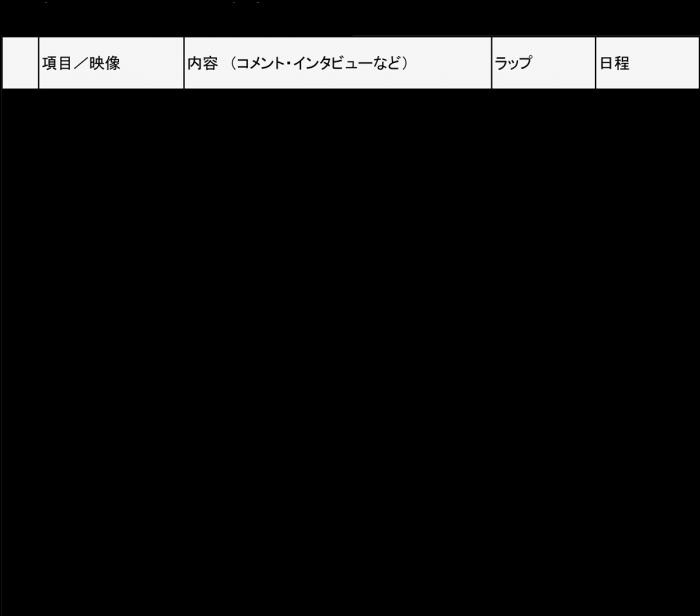 エディブルフラワー構成表